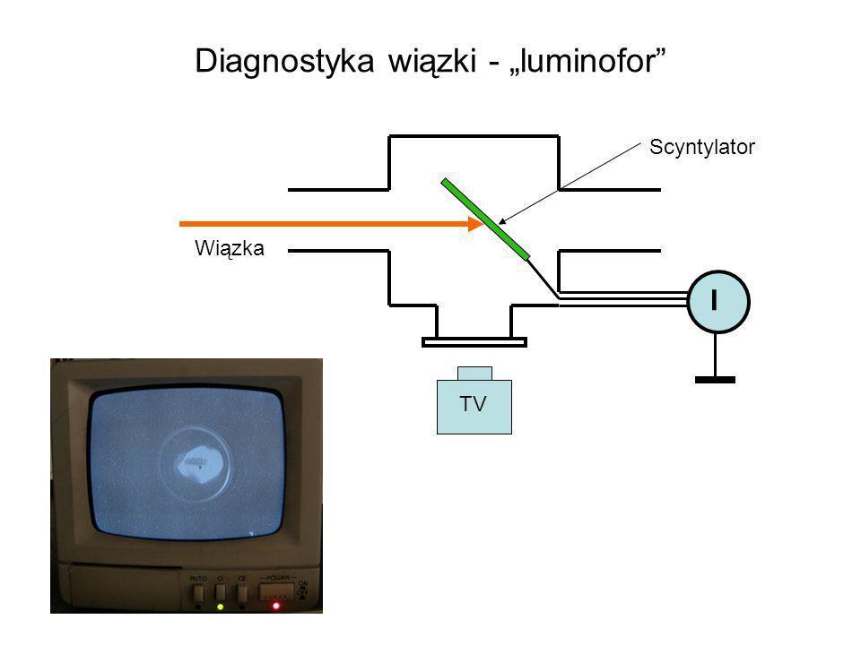 """Diagnostyka wiązki - """"luminofor"""