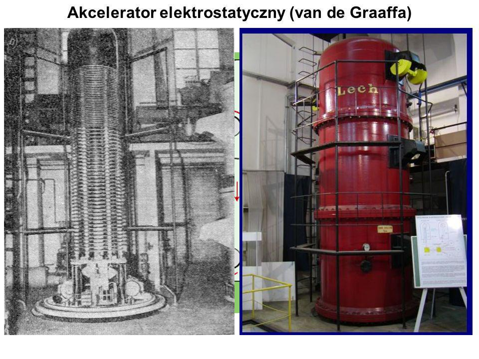 Akcelerator elektrostatyczny (van de Graaffa)