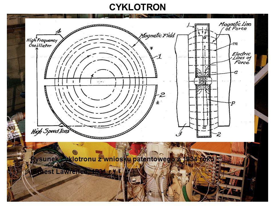 CYKLOTRON Rysunek cyklotronu z wniosku patentowego z 1934 roku