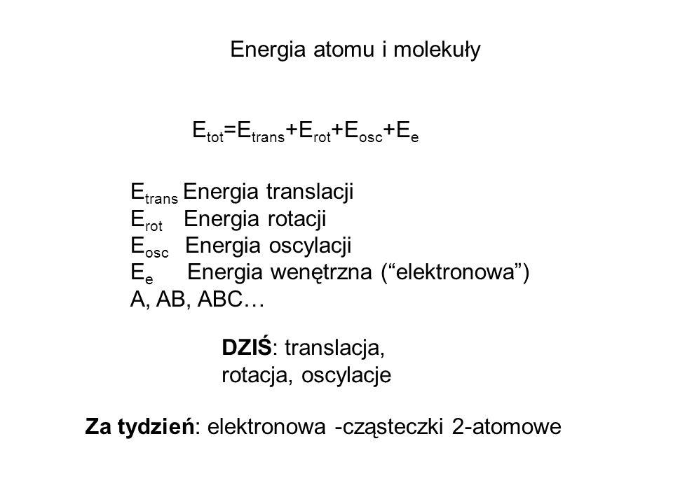 Energia atomu i molekuły