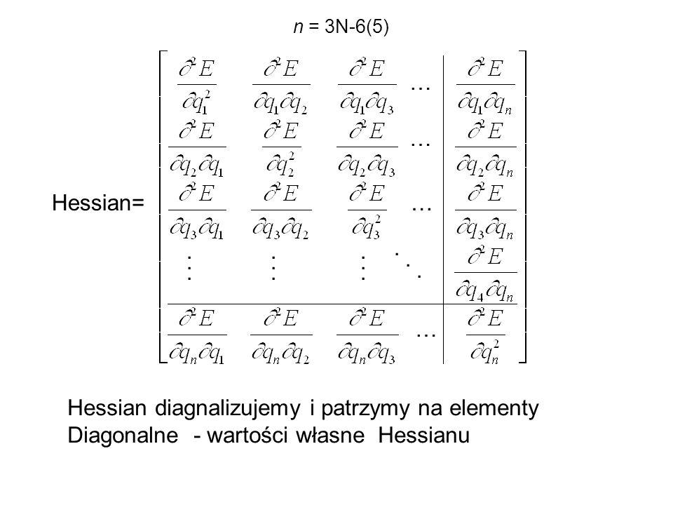 Hessian diagnalizujemy i patrzymy na elementy