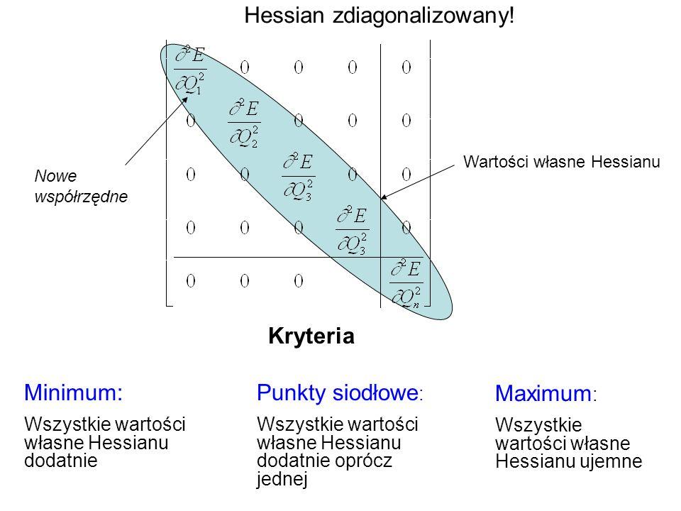 Hessian zdiagonalizowany!
