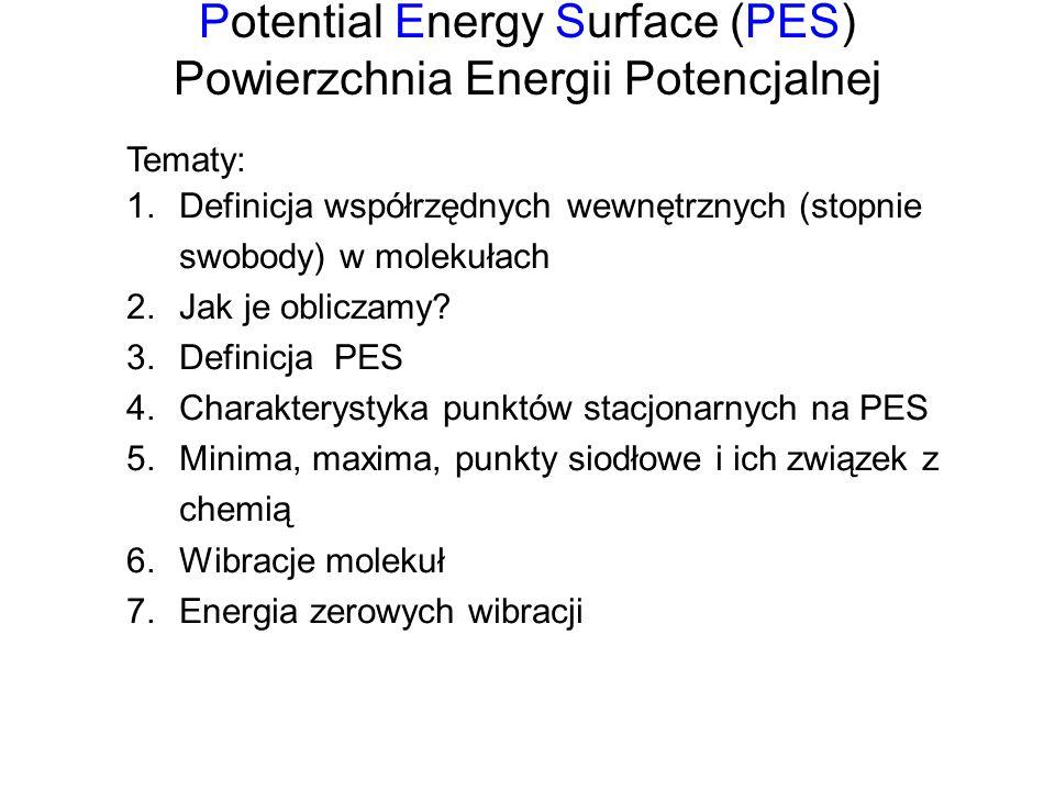 Potential Energy Surface (PES) Powierzchnia Energii Potencjalnej