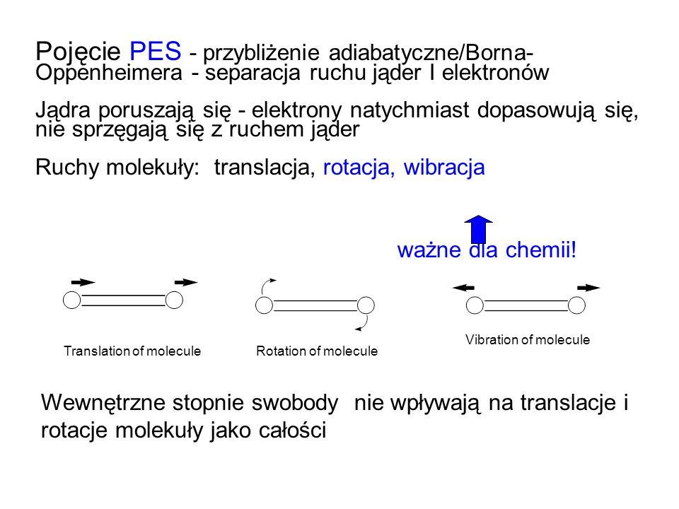 Pojęcie PES - przybliżenie adiabatyczne/Borna-Oppenheimera - separacja ruchu jąder I elektronów