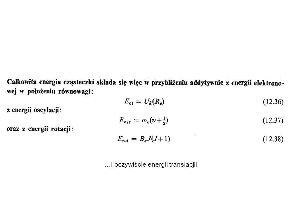 …i oczywiście energii translacjii