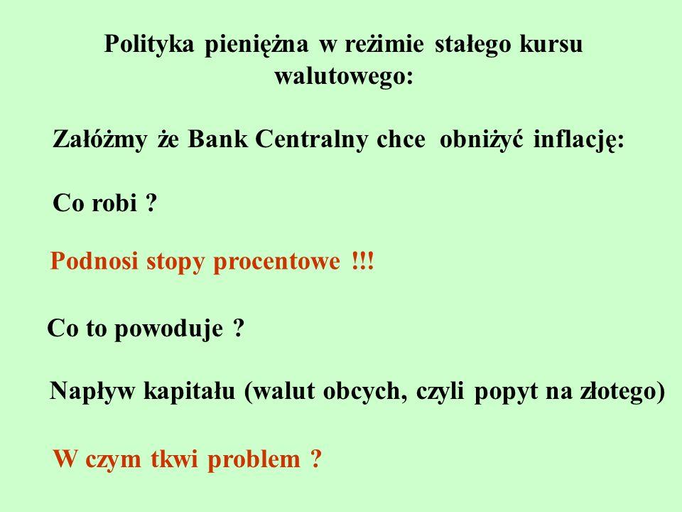 Polityka pieniężna w reżimie stałego kursu walutowego: