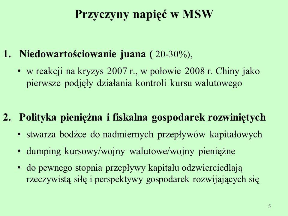 Przyczyny napięć w MSW Niedowartościowanie juana ( 20-30%),