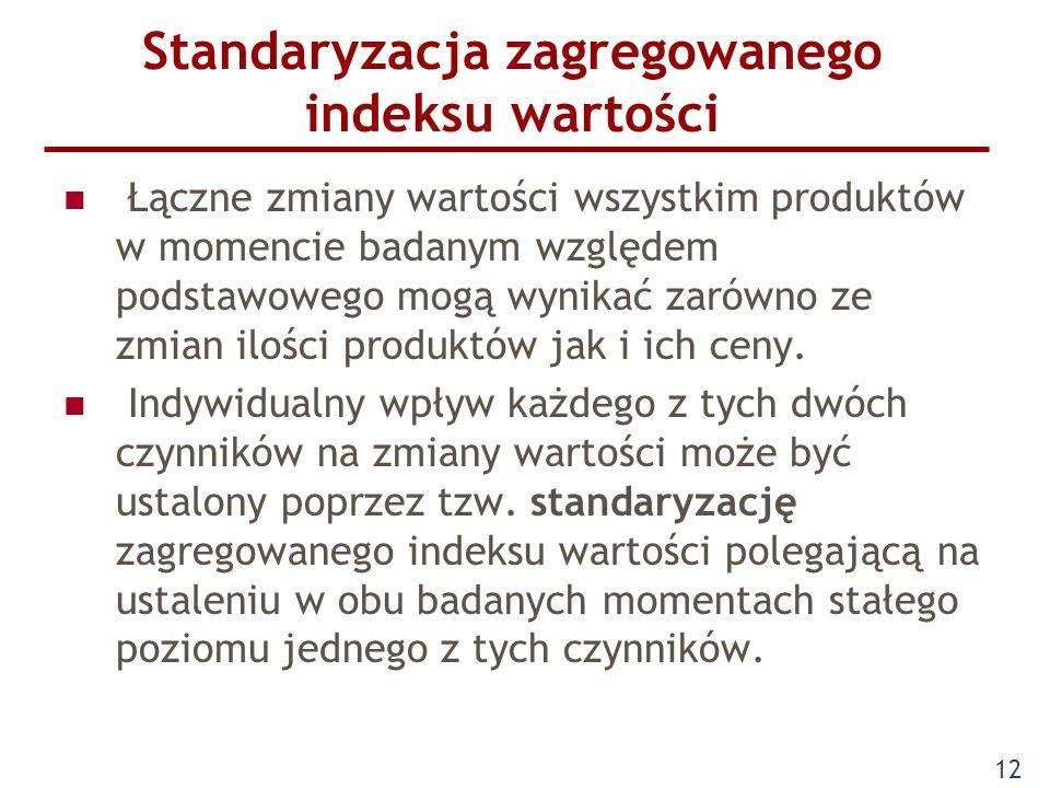 Standaryzacja zagregowanego indeksu wartości