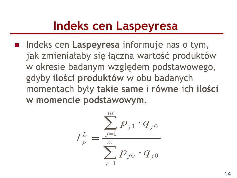 Indeks cen Laspeyresa
