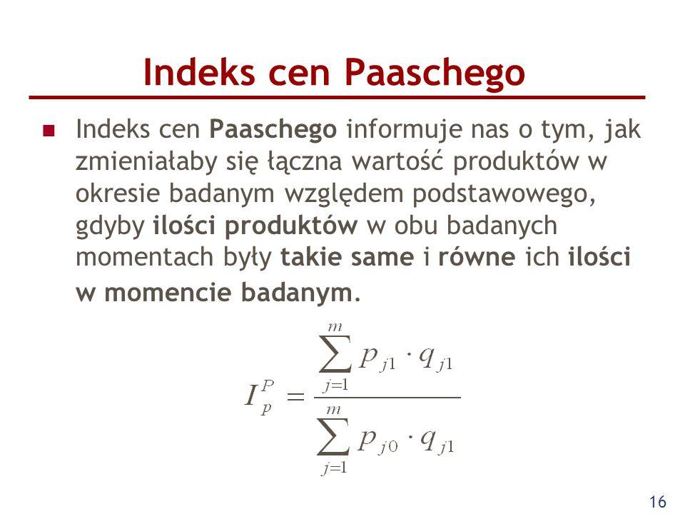 Indeks cen Paaschego