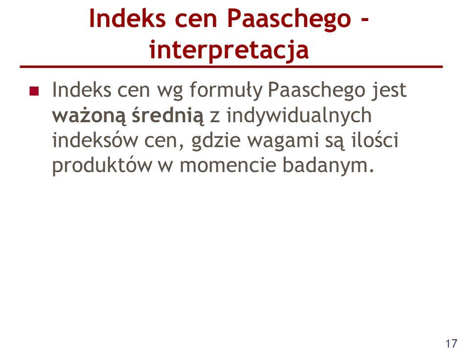 Indeks cen Paaschego - interpretacja