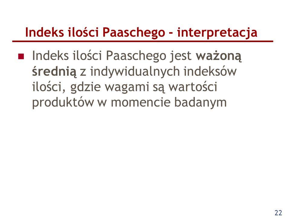 Indeks ilości Paaschego - interpretacja