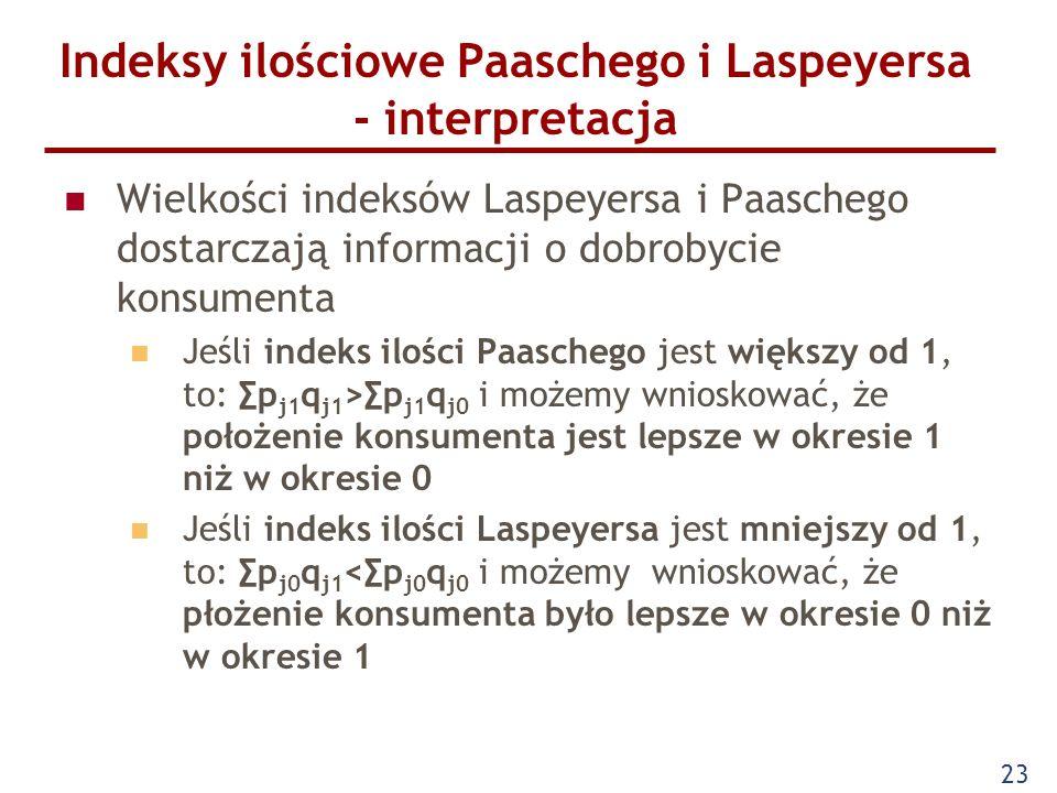 Indeksy ilościowe Paaschego i Laspeyersa - interpretacja