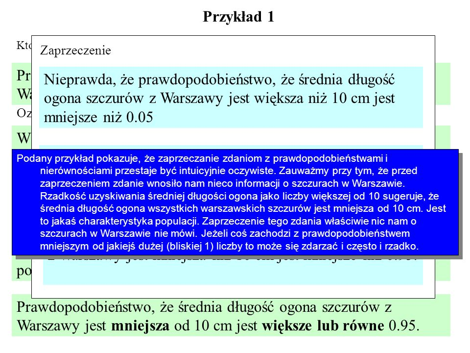 Przykład 1 Ktoś złowił 15 szczurów w Warszawie i napisał w swojej pracy zdanie: Zaprzeczenie.