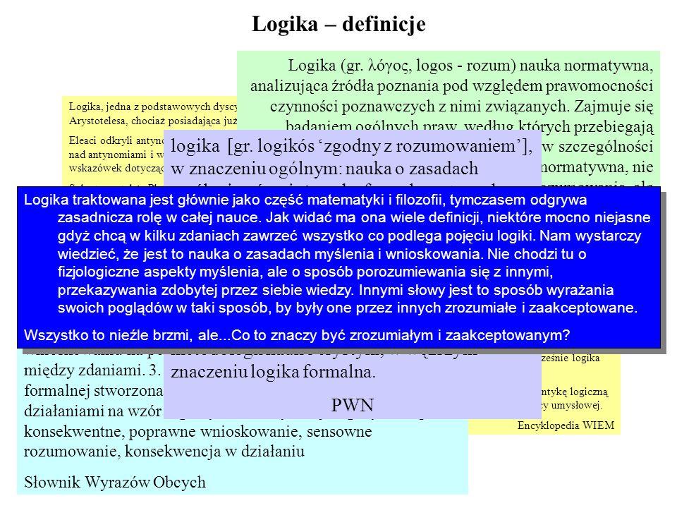 Logika – definicje