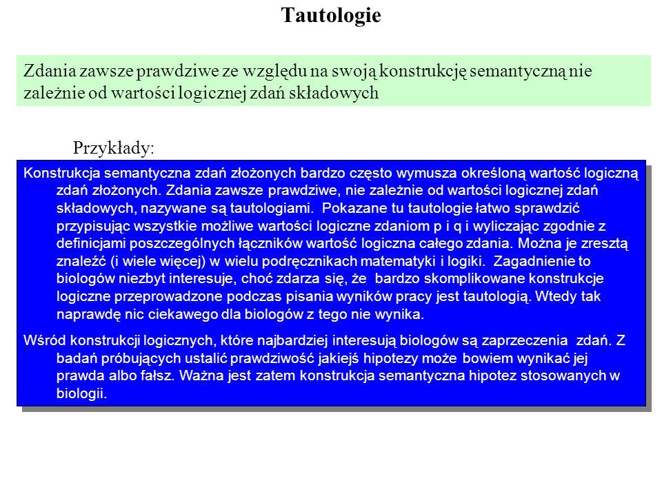 Tautologie p  (p) (p)  p (p  q)  (p)  (q)
