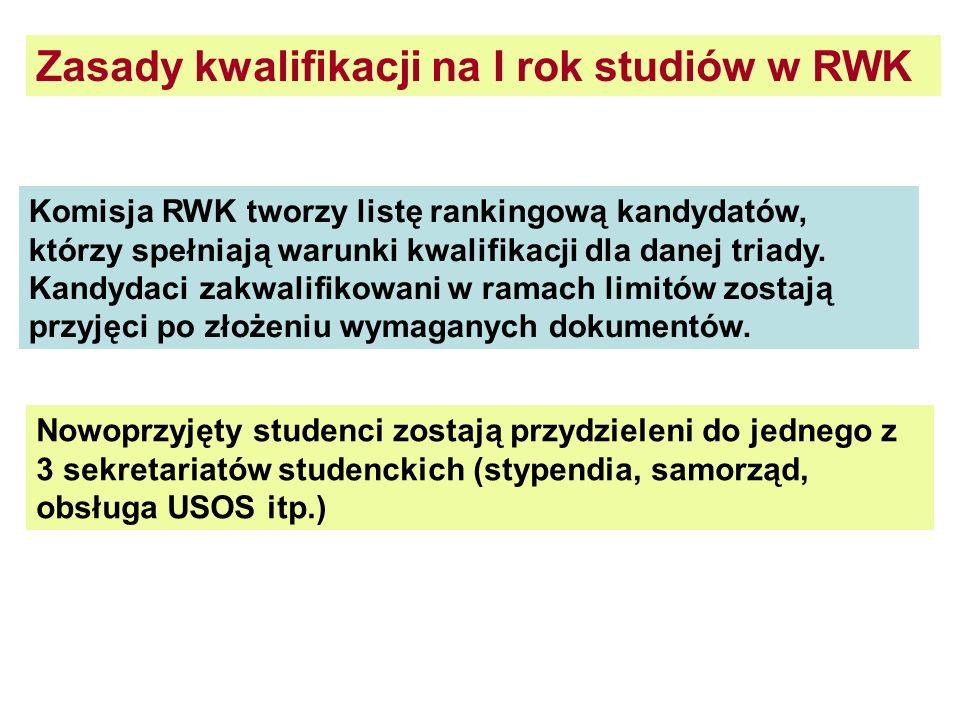 Zasady kwalifikacji na I rok studiów w RWK