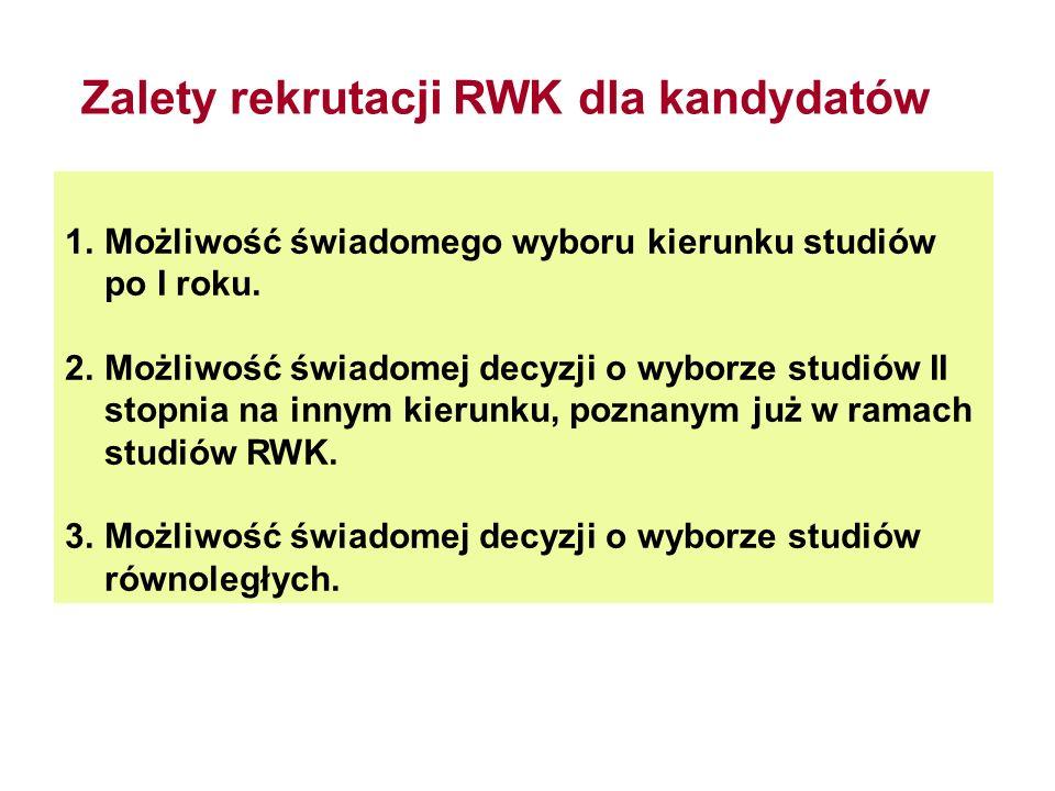 Zalety rekrutacji RWK dla kandydatów