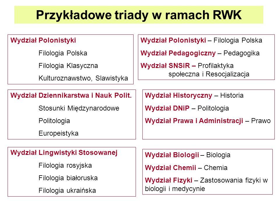 Przykładowe triady w ramach RWK