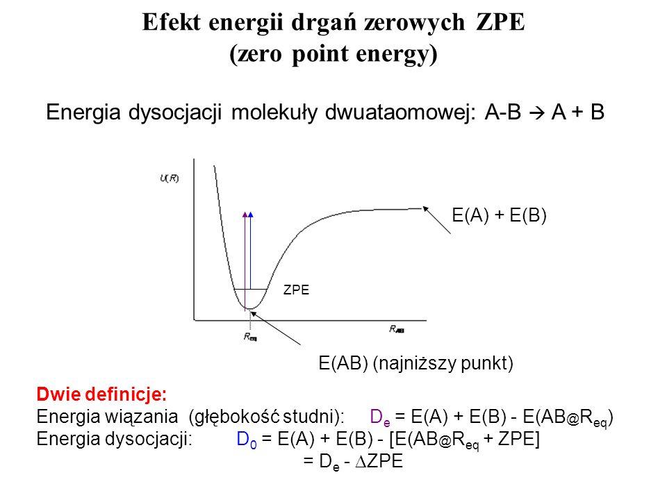 Efekt energii drgań zerowych ZPE (zero point energy)