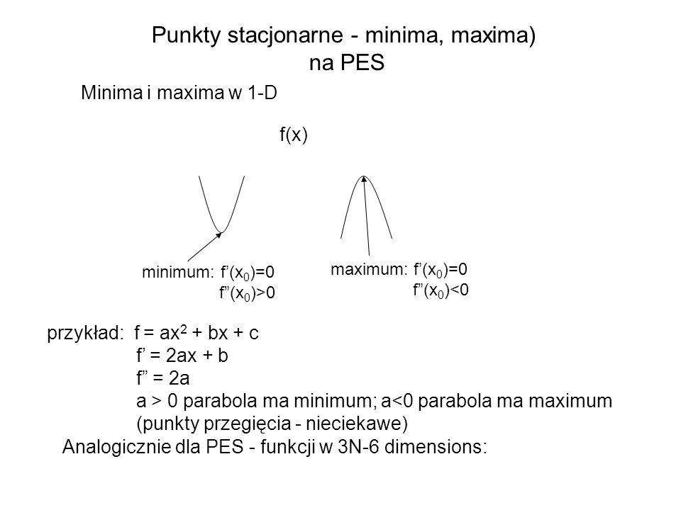 Punkty stacjonarne - minima, maxima)