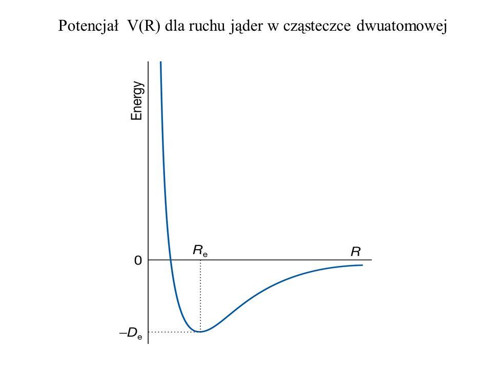 Potencjał V(R) dla ruchu jąder w cząsteczce dwuatomowej