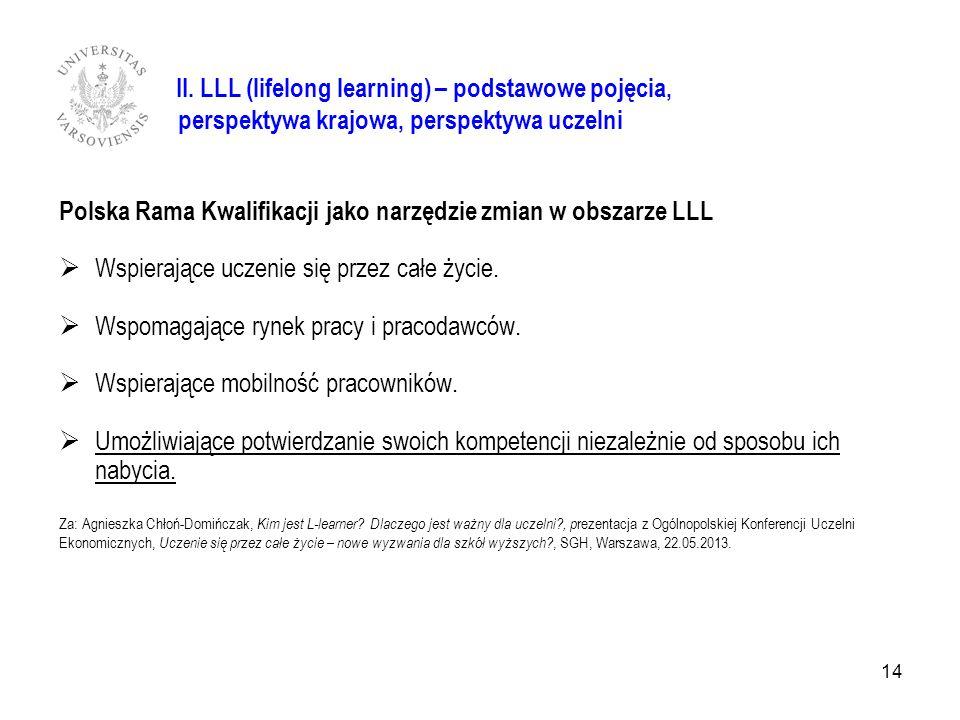 Polska Rama Kwalifikacji jako narzędzie zmian w obszarze LLL