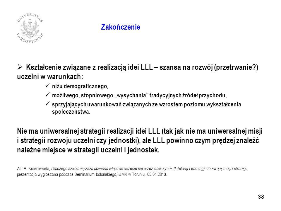 Zakończenie Kształcenie związane z realizacją idei LLL – szansa na rozwój (przetrwanie ) uczelni w warunkach: