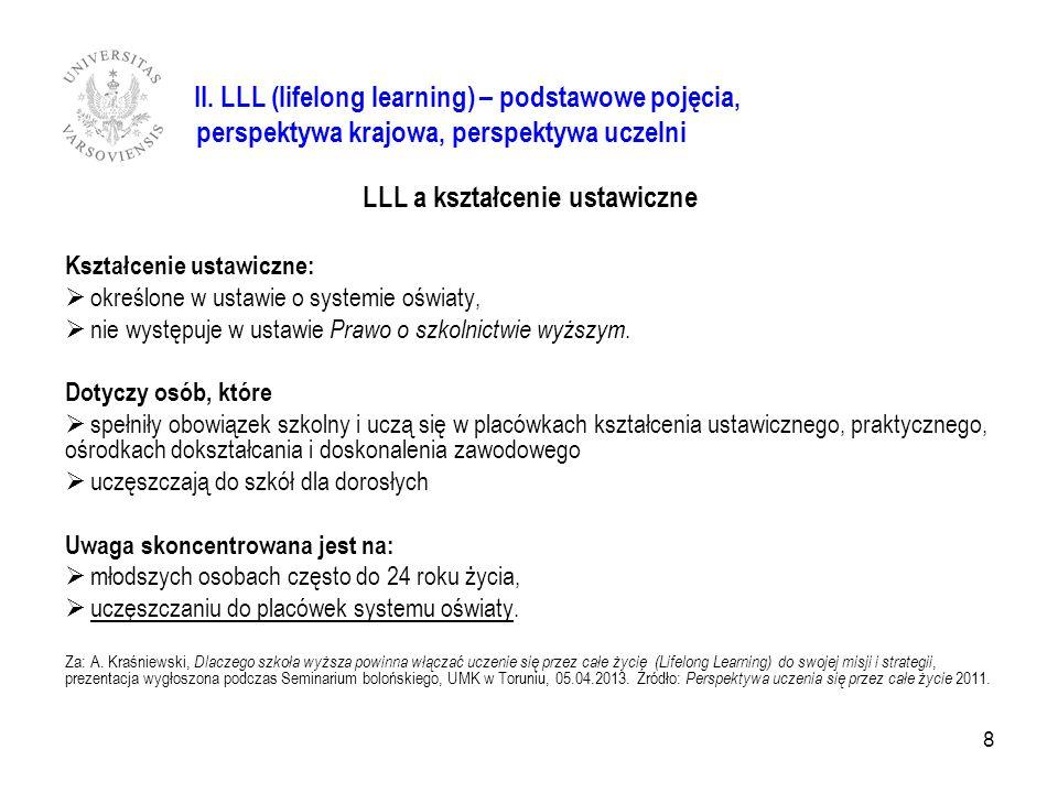 LLL a kształcenie ustawiczne