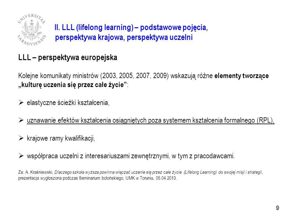 LLL – perspektywa europejska