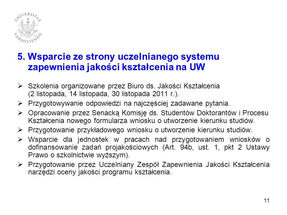 5. Wsparcie ze strony uczelnianego systemu zapewnienia jakości kształcenia na UW