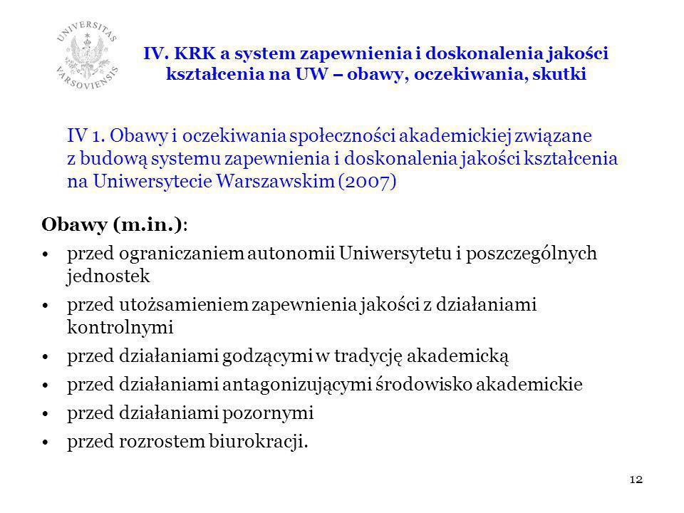 przed ograniczaniem autonomii Uniwersytetu i poszczególnych jednostek
