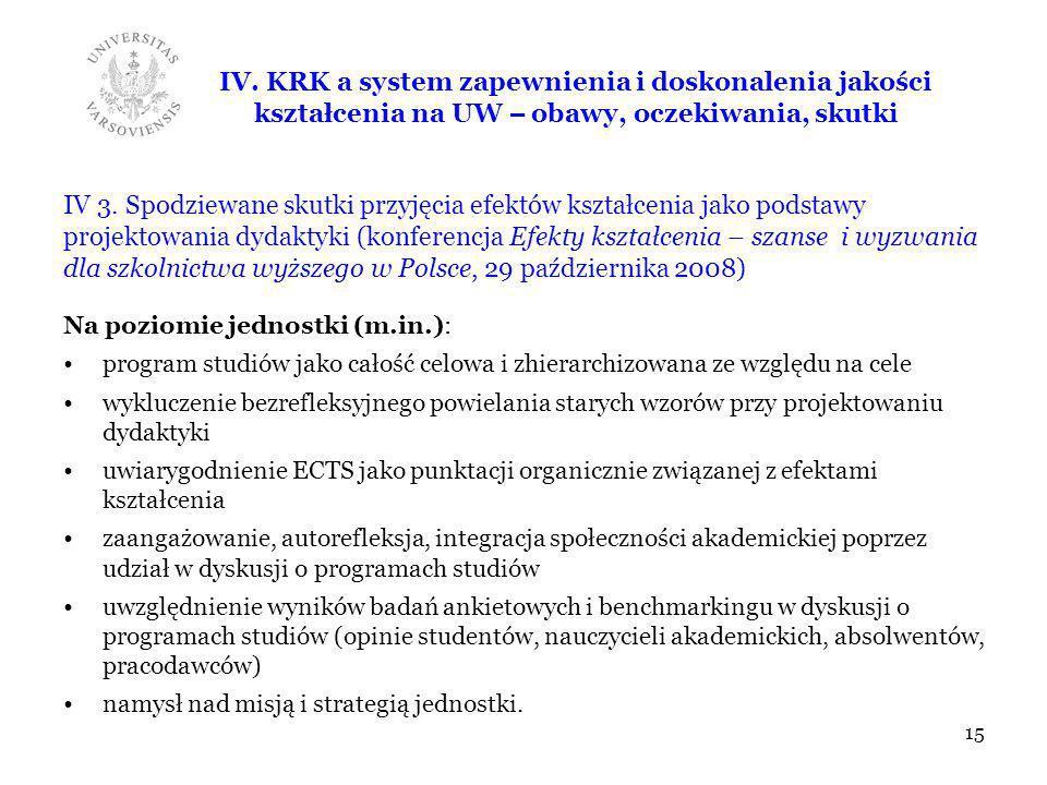 IV. KRK a system zapewnienia i doskonalenia jakości
