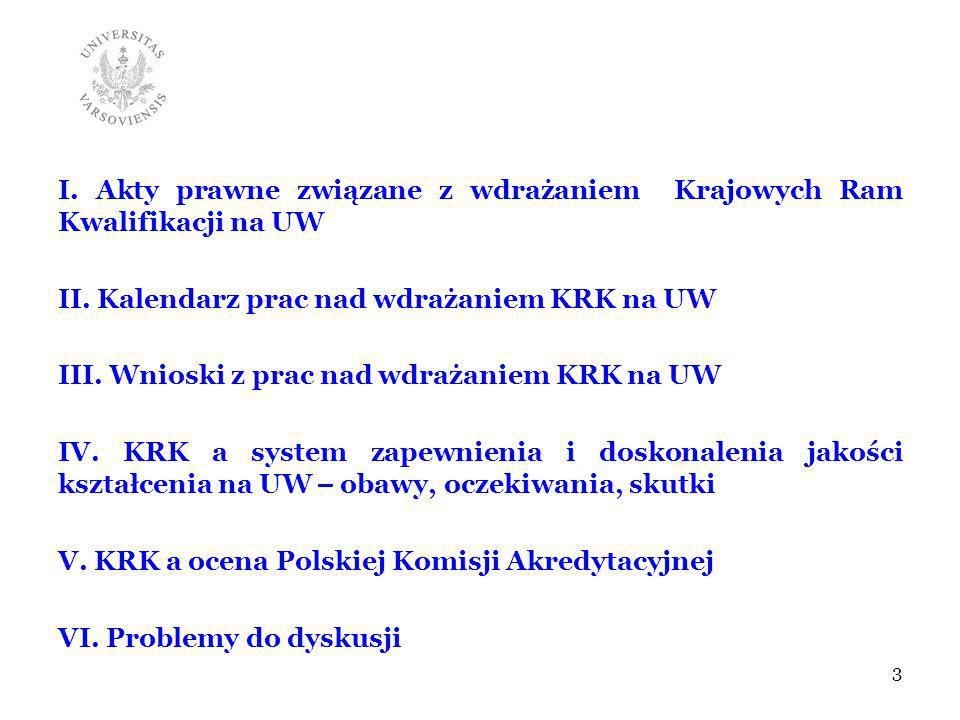 I. Akty prawne związane z wdrażaniem Krajowych Ram Kwalifikacji na UW