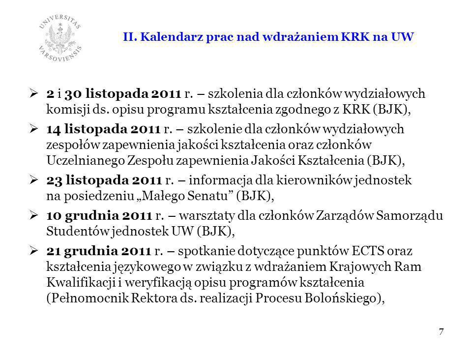 II. Kalendarz prac nad wdrażaniem KRK na UW