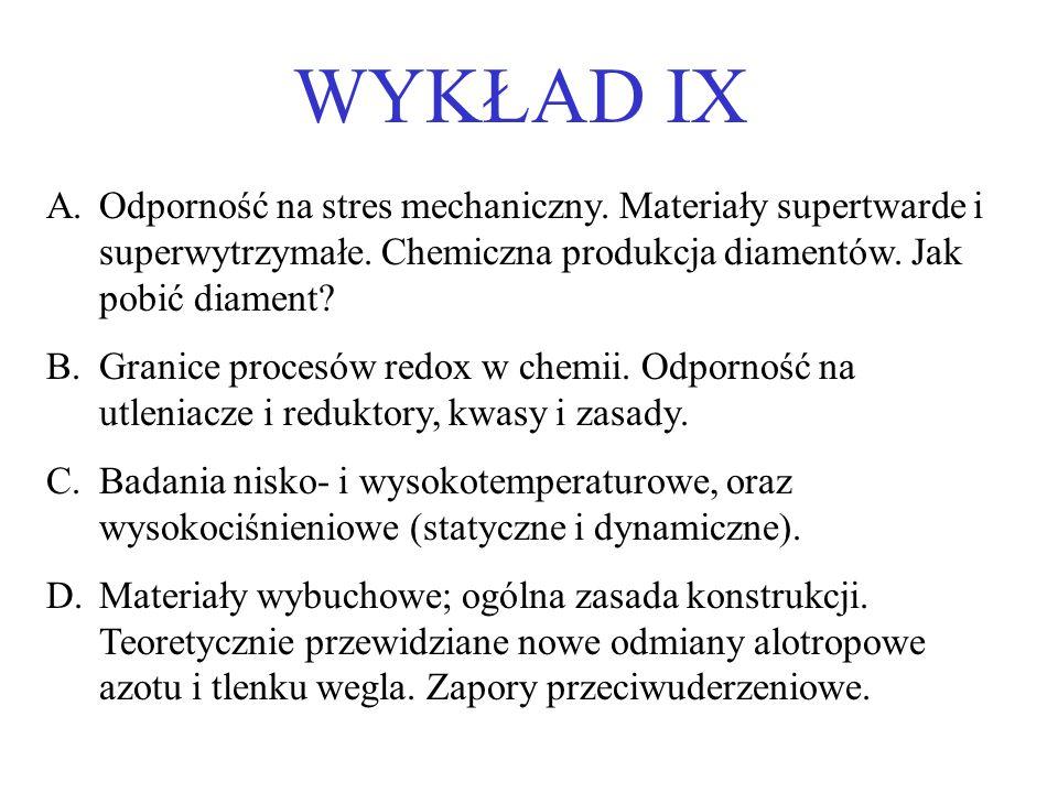 WYKŁAD IX Odporność na stres mechaniczny. Materiały supertwarde i superwytrzymałe. Chemiczna produkcja diamentów. Jak pobić diament