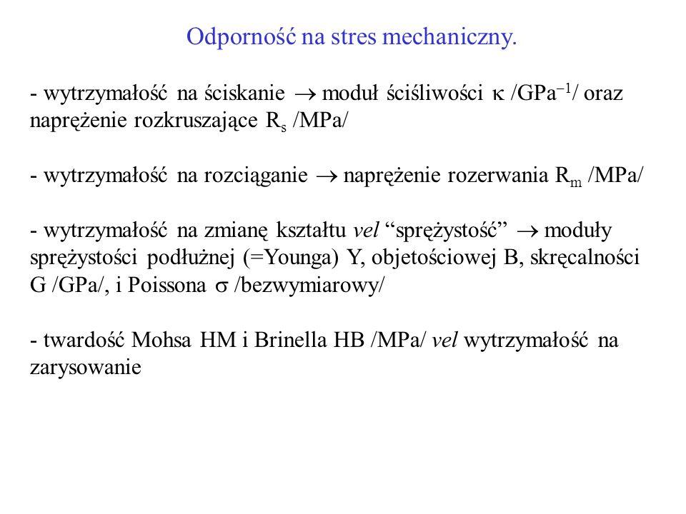 Odporność na stres mechaniczny.