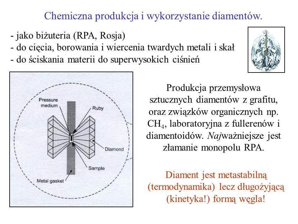 Chemiczna produkcja i wykorzystanie diamentów.