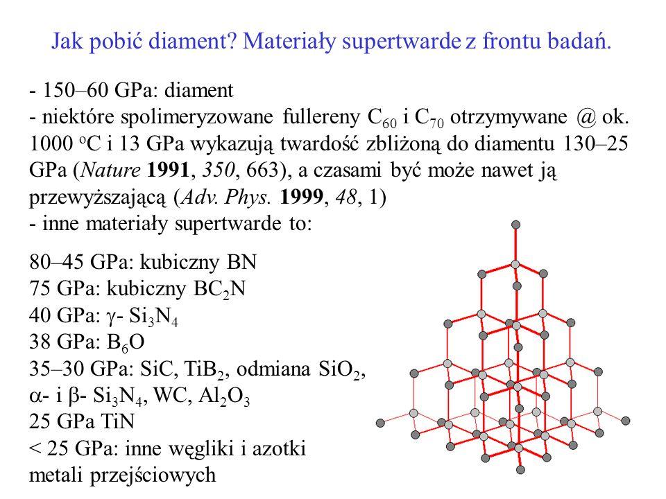 Jak pobić diament Materiały supertwarde z frontu badań.