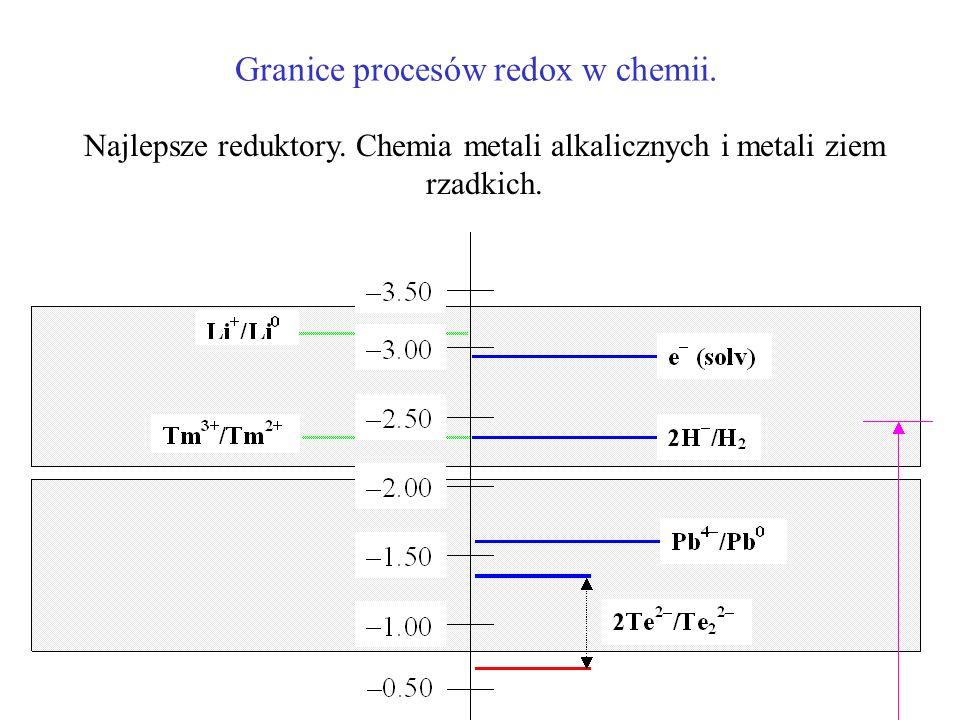 Granice procesów redox w chemii.