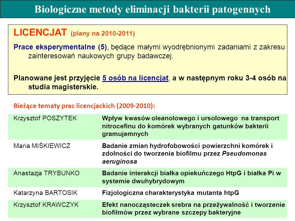 Biologiczne metody eliminacji bakterii patogennych