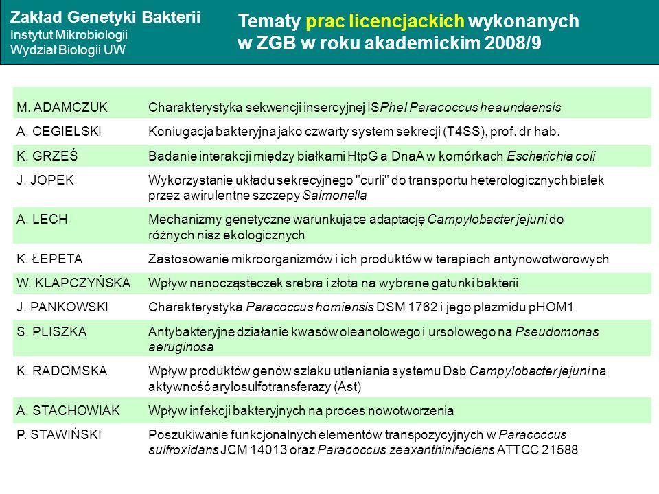 Tematy prac licencjackich wykonanych w ZGB w roku akademickim 2008/9