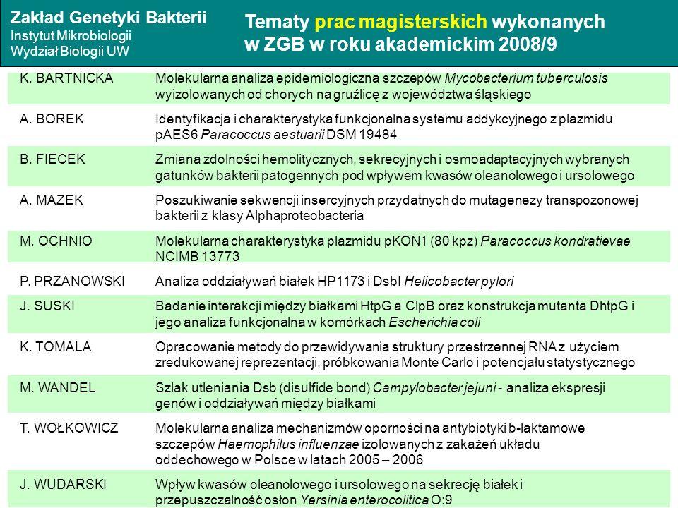 Tematy prac magisterskich wykonanych w ZGB w roku akademickim 2008/9