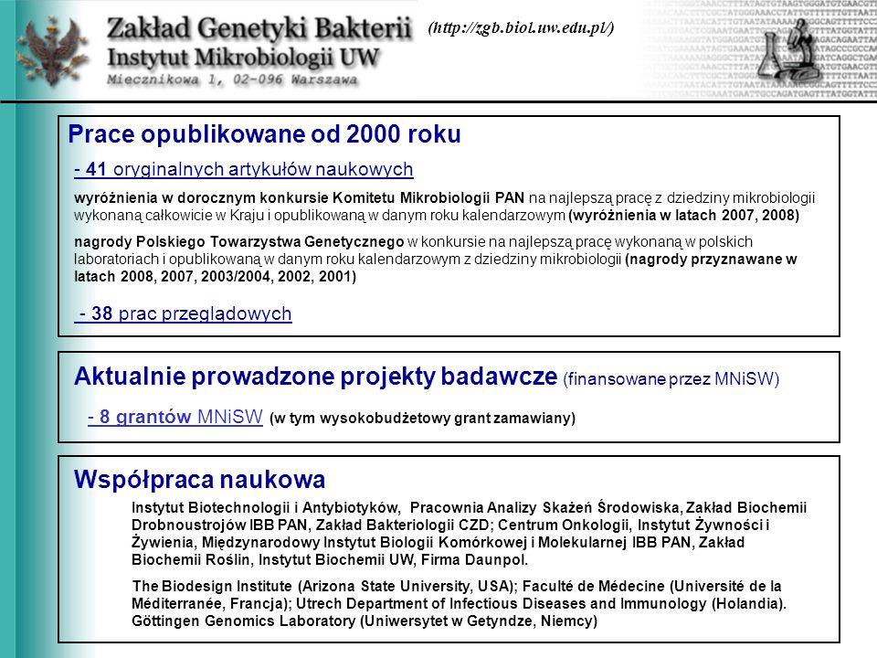 Prace opublikowane od 2000 roku