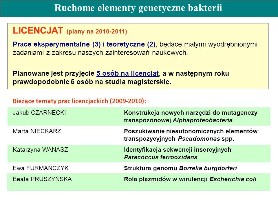 Ruchome elementy genetyczne bakterii