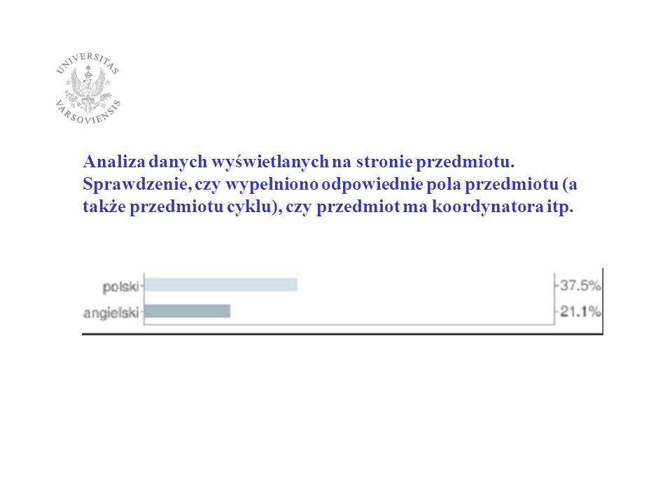 Analiza danych wyświetlanych na stronie przedmiotu
