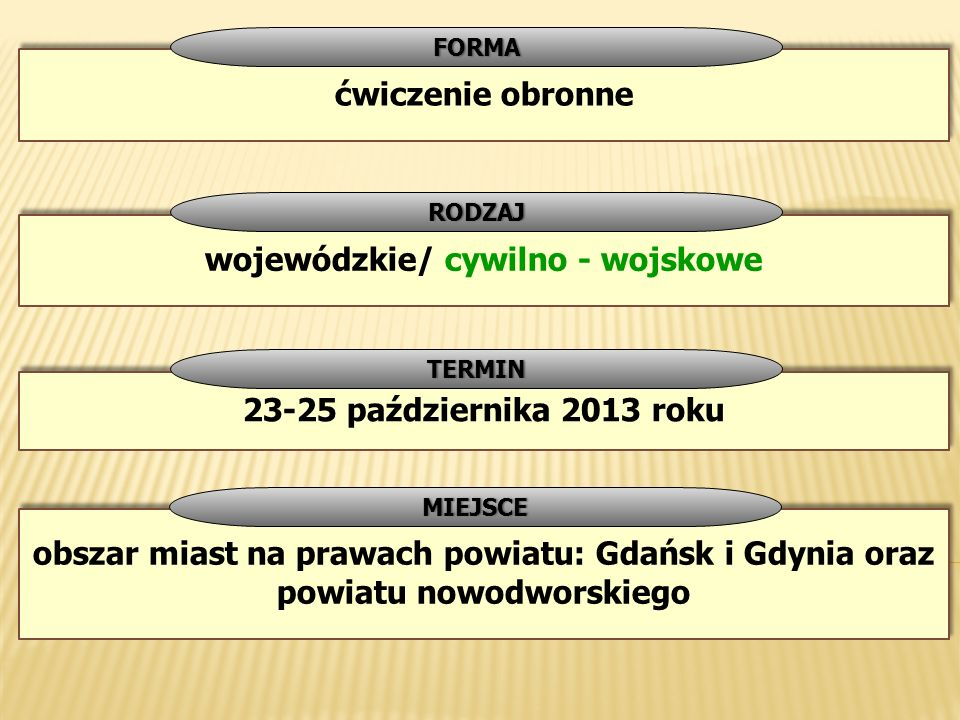 wojewódzkie/ cywilno - wojskowe