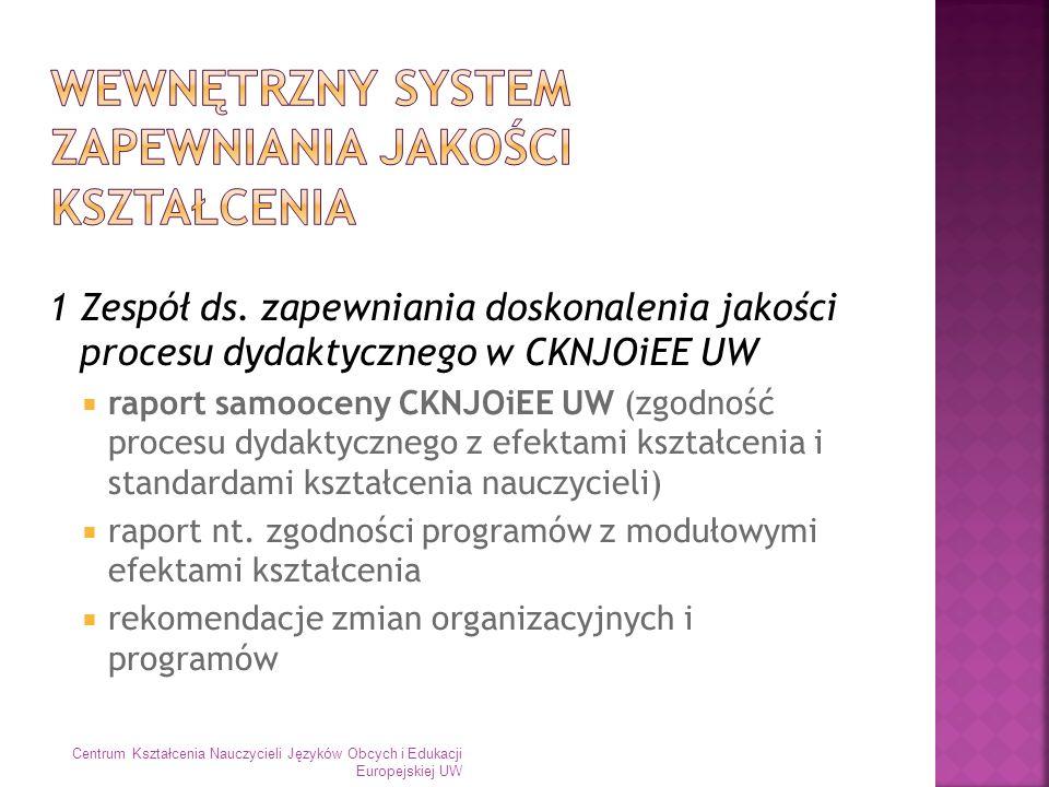 Wewnętrzny system zapewniania jakości kształcenia