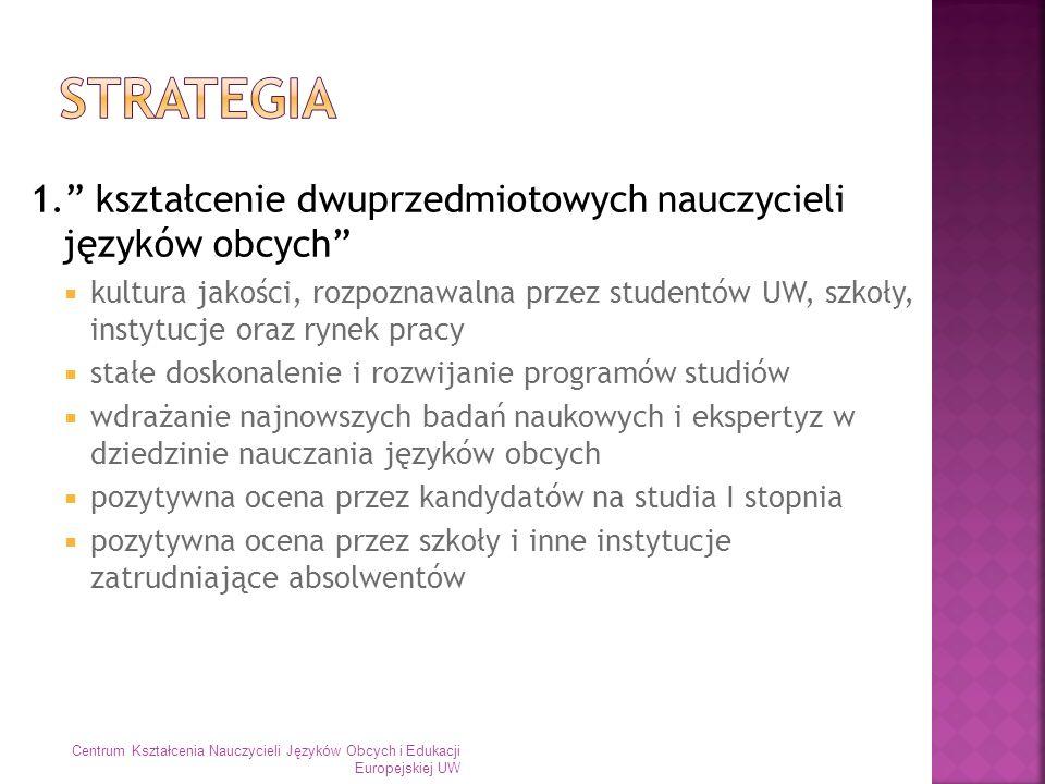 Strategia 1. kształcenie dwuprzedmiotowych nauczycieli języków obcych