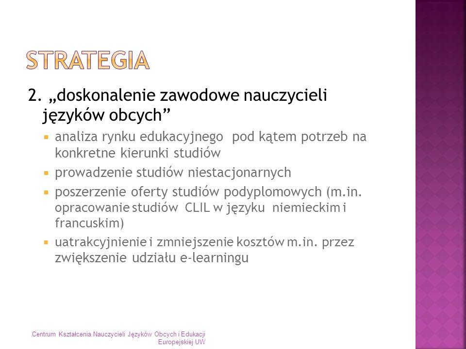 """Strategia 2. """"doskonalenie zawodowe nauczycieli języków obcych"""